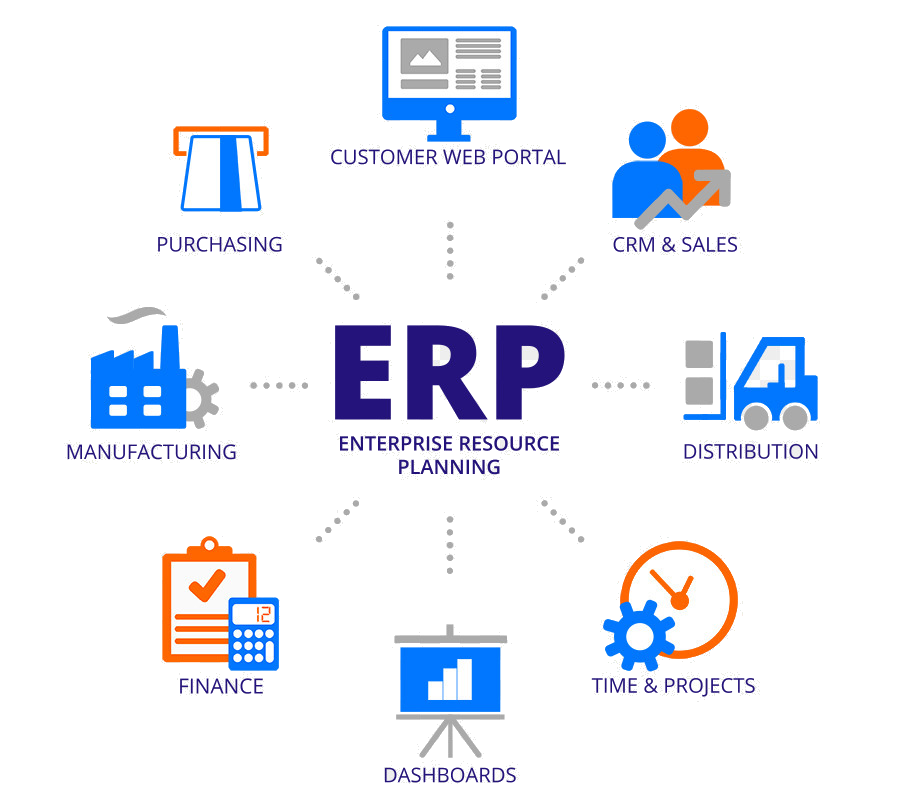 erp-solution